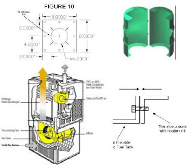 Murphy's Machines - Homemade Waste Oil Heater Plans